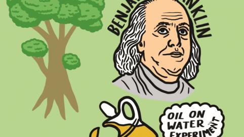 Benjamin Franklin USA